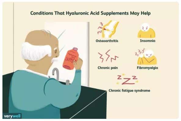 10 Best Hyaluronic Acid Supplements in 2021 and their Benefits